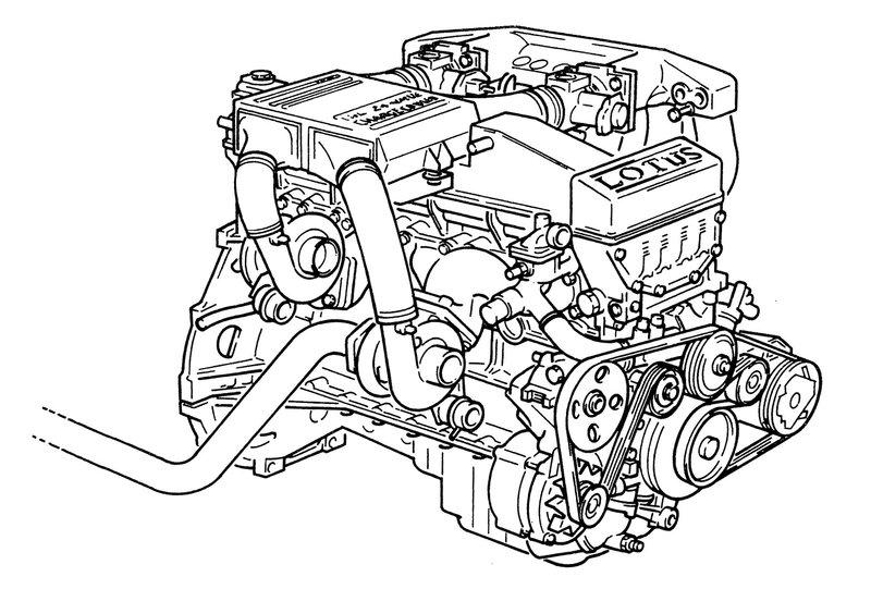 Deux turbos, 376 chevaux (Opel Lotus Omega)