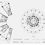 Plan d'étage de Marina City